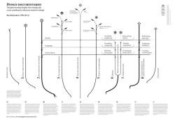 Poster Design Documentaries
