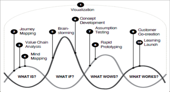 UvA Graphic