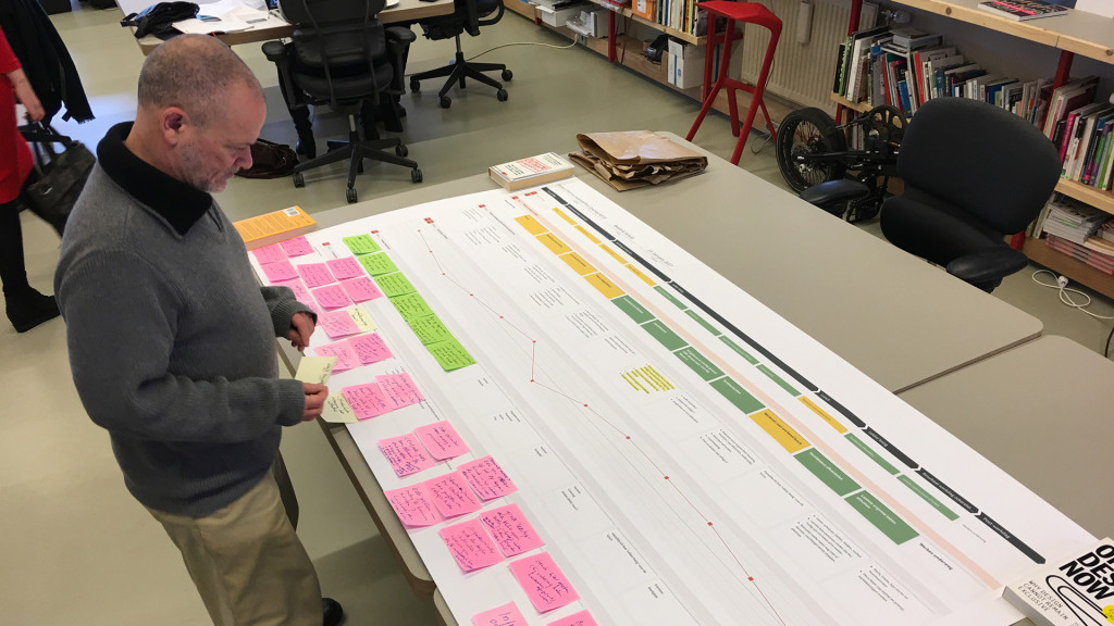 Researcher looking at large journey map with post-its on it