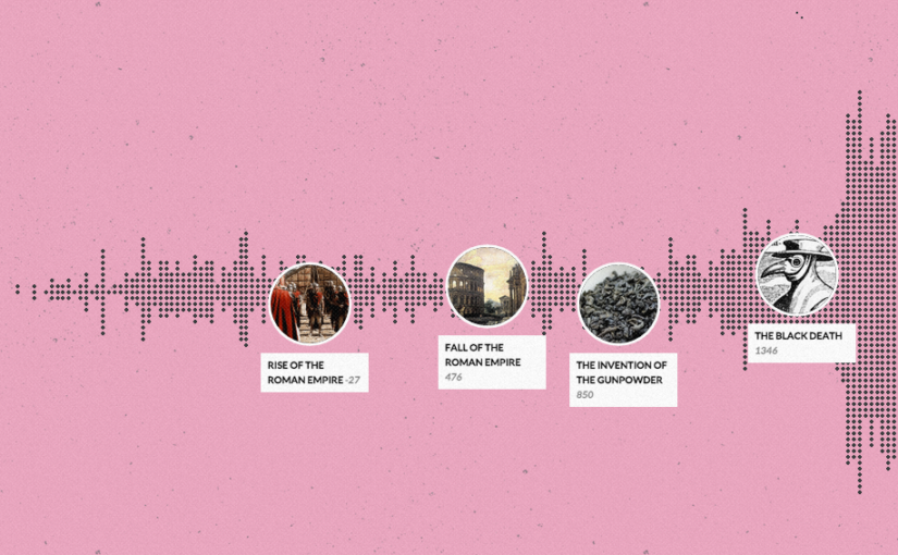 Zooming out of User Journeys: Timelining in Design Research
